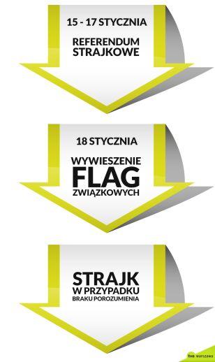 Referendum w sprawie strajku tvnwarszawa.pl