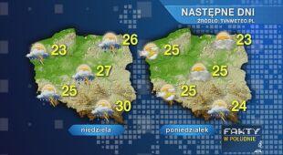 Prognoza pogody na kolejne dni