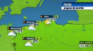 Polskie kurorty